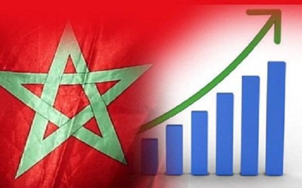 في نهاية 2017.. ديون المغرب تجاوزت 900 مليار درهم!!