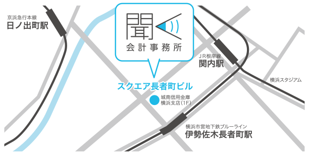 MAP for Web