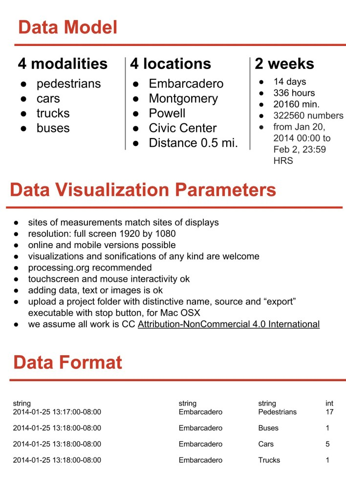 data_hackathon