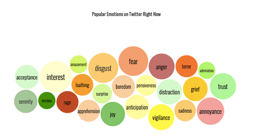 twitter_emotions