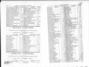 Renfrew County Farmers Directory From 1890. Page 12