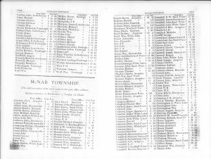 Renfrew County Farmers Directory From 1890. Page 14