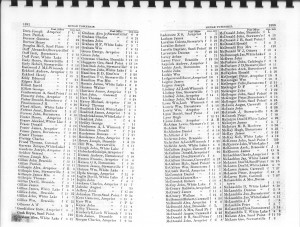 Renfrew County Farmers Directory From 1890. Page 15