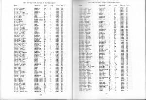 Census 1851 Renfrew County- 10