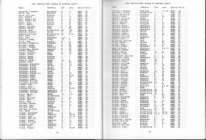 Census 1851 Renfrew County- 8