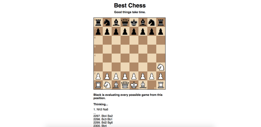 Best Chess uses all its computational power just to mess