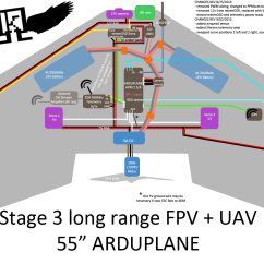 Fpv Racing Drone Wiring Diagram Simple Electric Guitar Fully Autonomous Ardupilot Apm Flying Wing Schematic