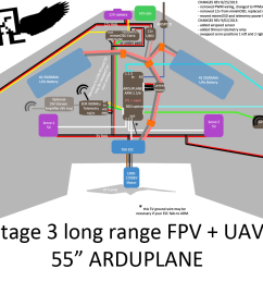 fpv plane wiring diagram wiring diagram expertfpv wing wiring diagram wiring diagram option fpv plane wiring [ 1858 x 885 Pixel ]