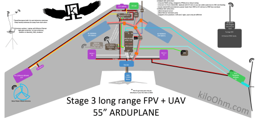 small resolution of stage 3 uav
