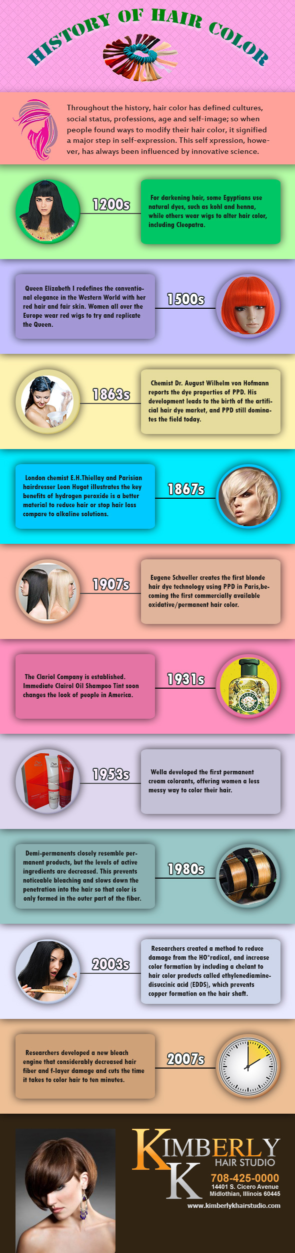 history-of-hair-color