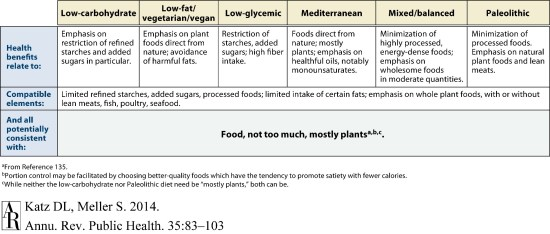 diet chart2
