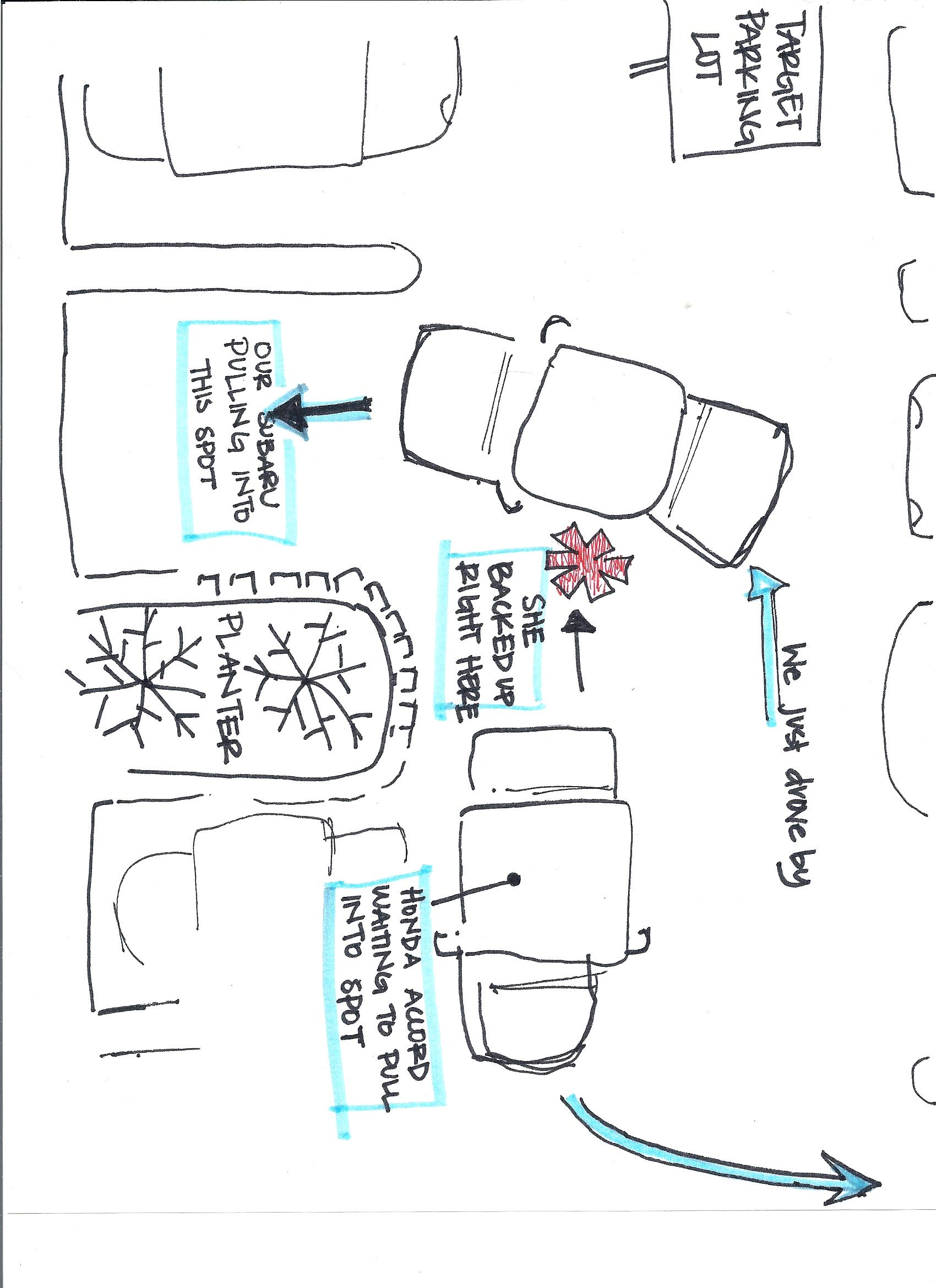 car accident car accident diagram template