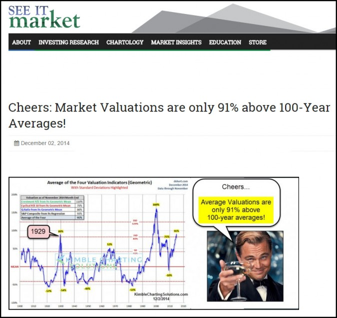 Valuations are only 91% above 100-year averages…Cheers!!!
