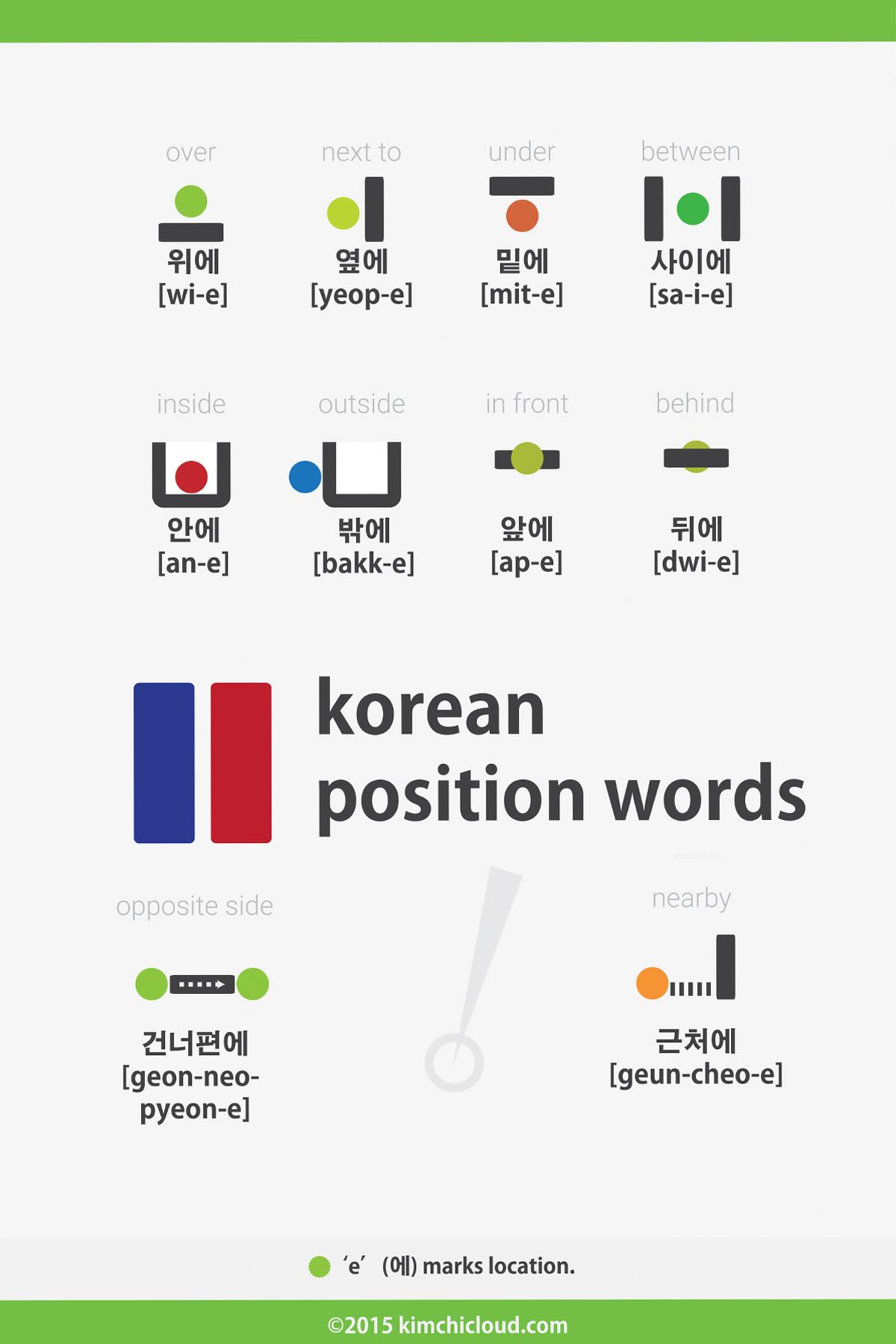 Korean Worksheet Of Position Place