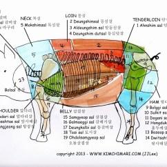 Pig Cuts Diagram 2001 Dodge Dakota Wiring Know Your Pork Cut Kimchimari Korean By Jinjoo Lee Www Com