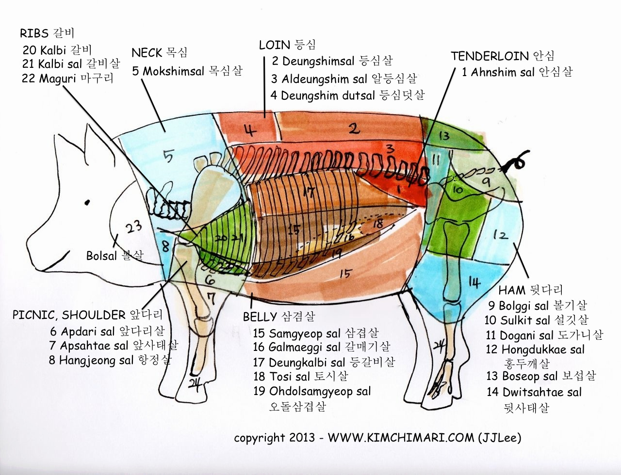 hight resolution of korean pork cuts diagram by jinjoo lee www kimchimari com