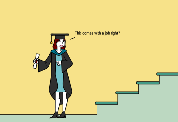 Illustration of a university graduate after just receiving their certificate, questioning if a job also comes along with it.