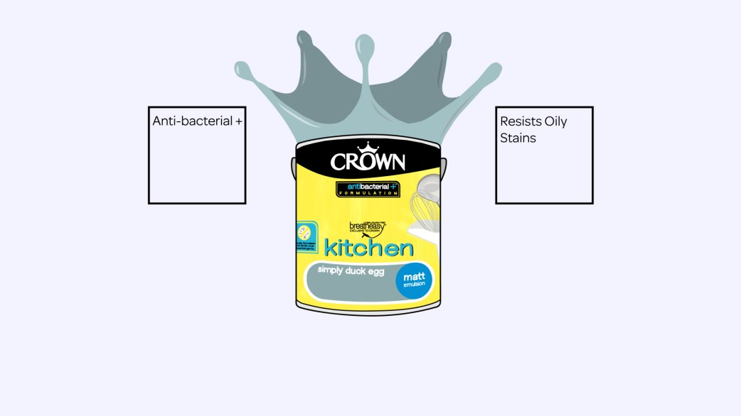 Video animation explaining crown paint