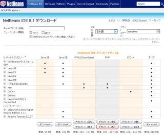 NetBeans使ってみる?PHPの学習用にインストールしてみよう。