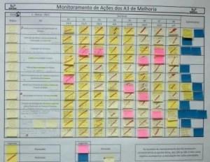 Quadro_Monitoramento