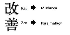 kaizen conceito