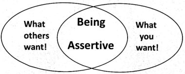 """""""Being assertive"""" - a balance between what others want and what you want"""