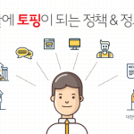 %name 정부 소통채널