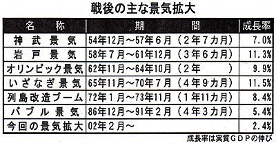 %EC%9D%BC%EB%B3%B8%EC%9D%98 %EC%A0%84%ED%9B%84 %EA%B2%BD%EA%B8%B0 X 마스 악몽, 일본 주가폭락! 금융완화정책 유지와 이자나기경기