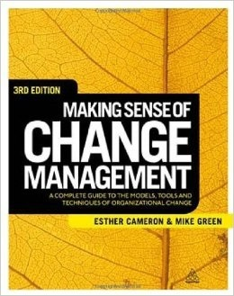 Change management and organisational change