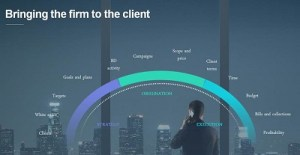 Intapp leads the way with client lifecycle management (CLM) solution