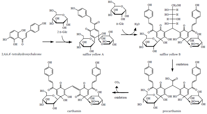 Carthamin_proposed_biosynthesis