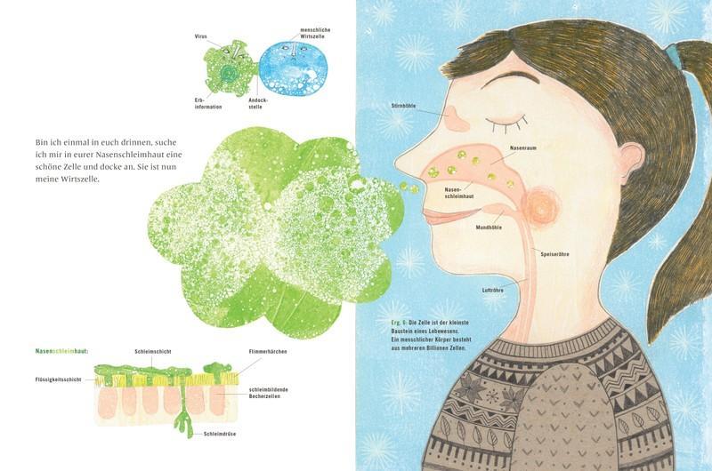 Wie können wir an Schnupfen erkranken? Willi Virus ist ein Schnupfenvirus und erzählt begeistert, wie er die Atemwege passiert und sich in unserem Körper ausbreitet. Ein geniales Sachbilderbuch für Kinder über Viren, Schnupfen und den menschlichen Körper.