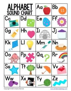 Alphabet sound chart also free for students rh kindercraze