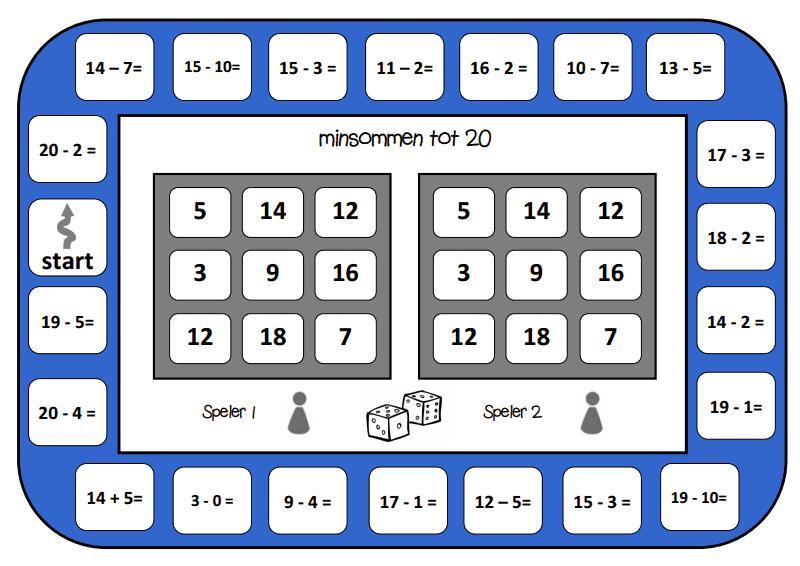 Werkbladen Voor Vermenigvuldiging Klasse 2 4