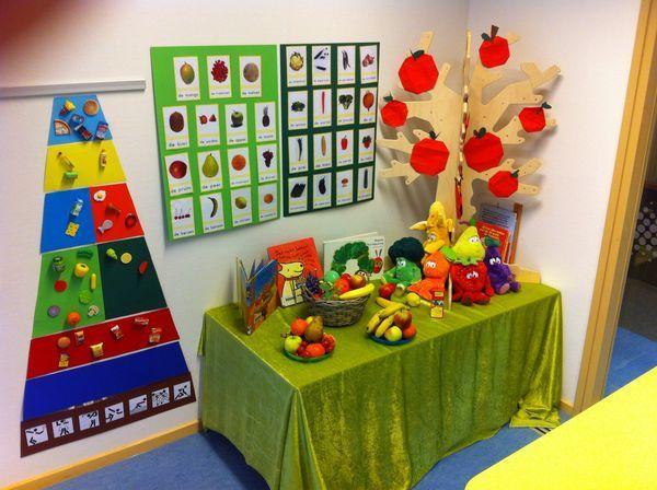 Voorschoolse Werkbladen Gezonde Voeding 5