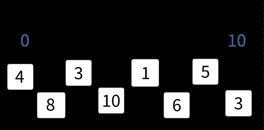 Werkbladen Voor Kleuters Verbinden De Stippen 2