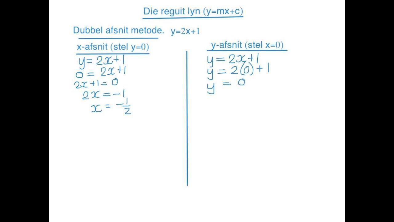 Wiskunde Werkbladen Algebra 2 4