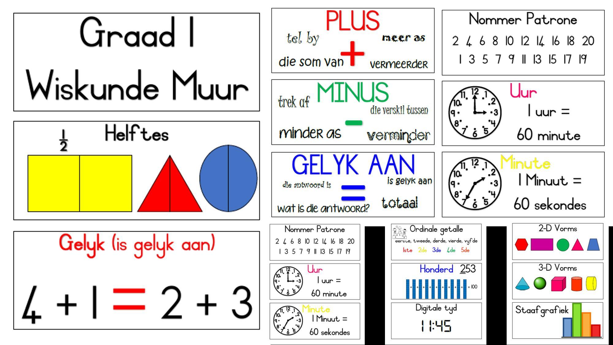Wiskunde Werkbladen Graad 1 2