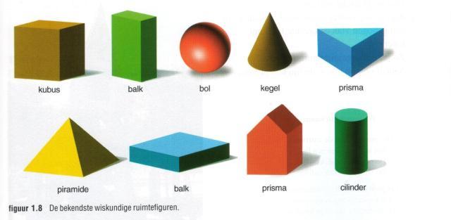 Wiskunde-werkbladen Op Onderwerp 1
