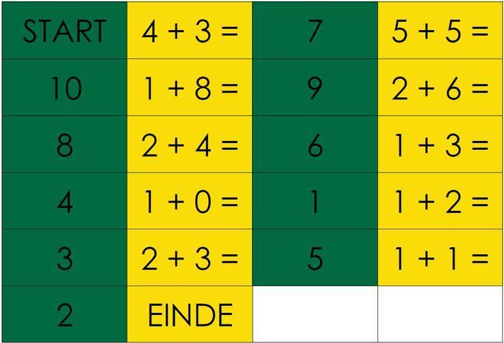 Wiskunde Werkbladen Optellen En Aftrekken Cijfer 3 2