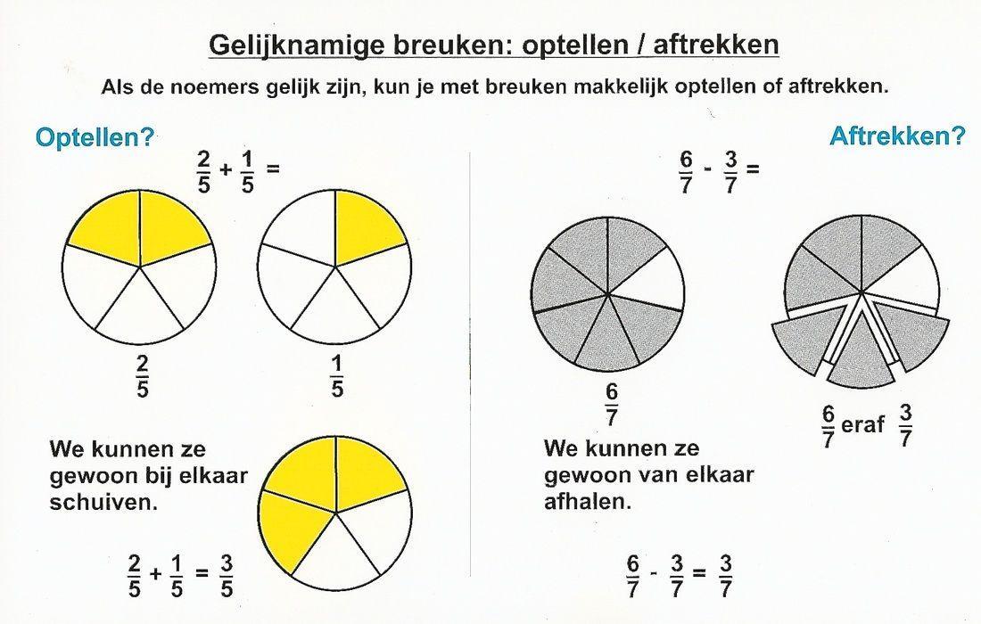 Wiskunde Werkbladen Optellen En Aftrekken Cijfer 3 6
