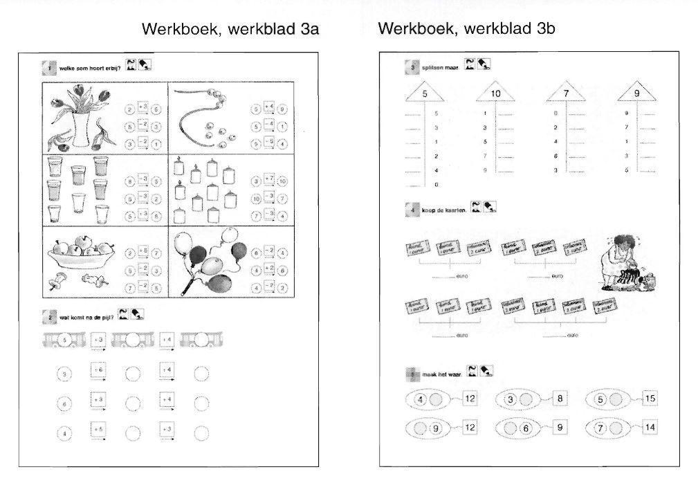 Wiskunde-werkbladen Voor Groep 1 4