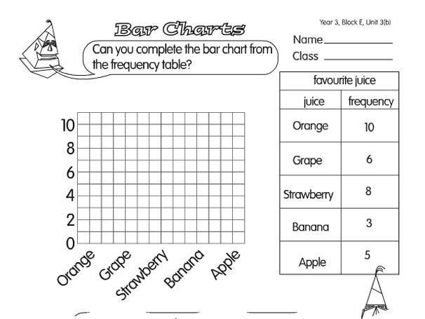 Algebra Werkbladen Graad 6 8