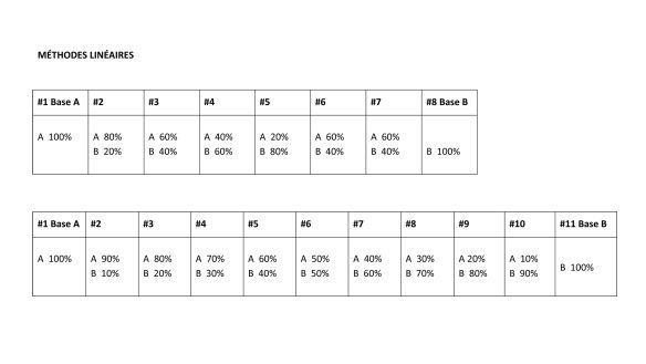 Rekenkundige Werkbladen Unitaire Methode 5