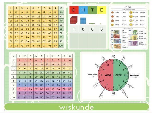 Wiskunde Werkbladen Afbeeldingen 2