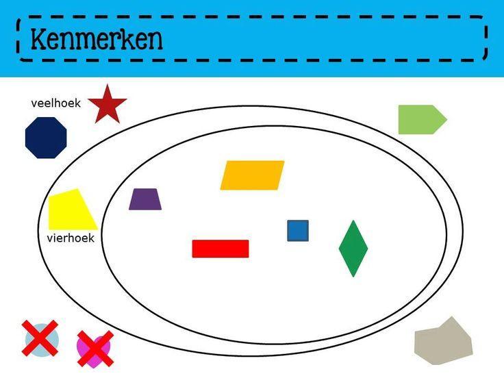 Wiskunde-werkbladen Met Afbeeldingen 6