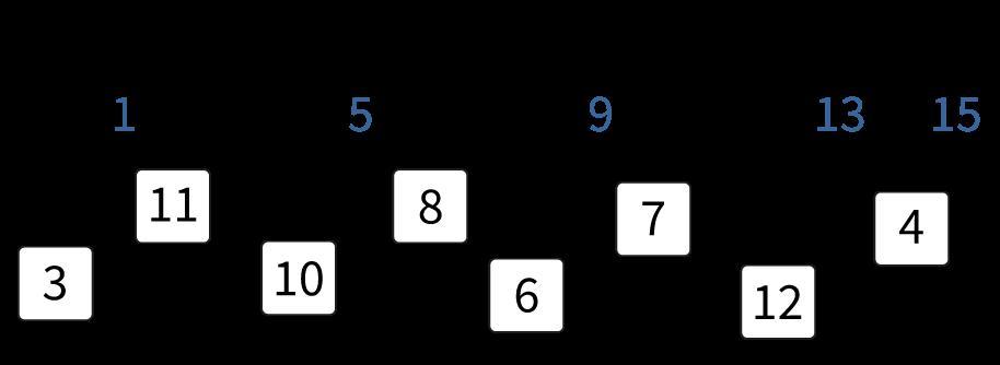 Wiskunde-werkbladen Met Ontbrekende Getallen 2
