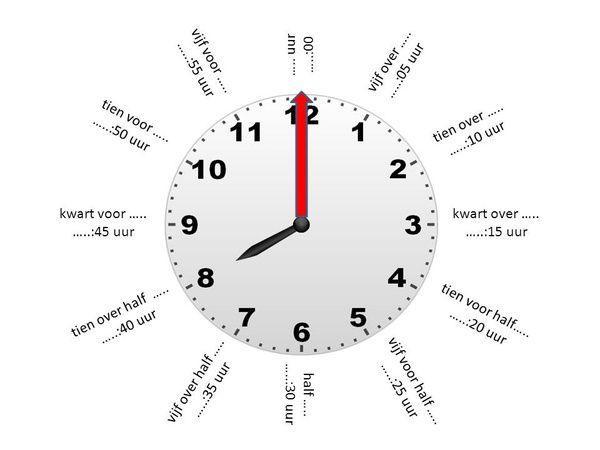 Wiskunde Werkbladen Tijd 1