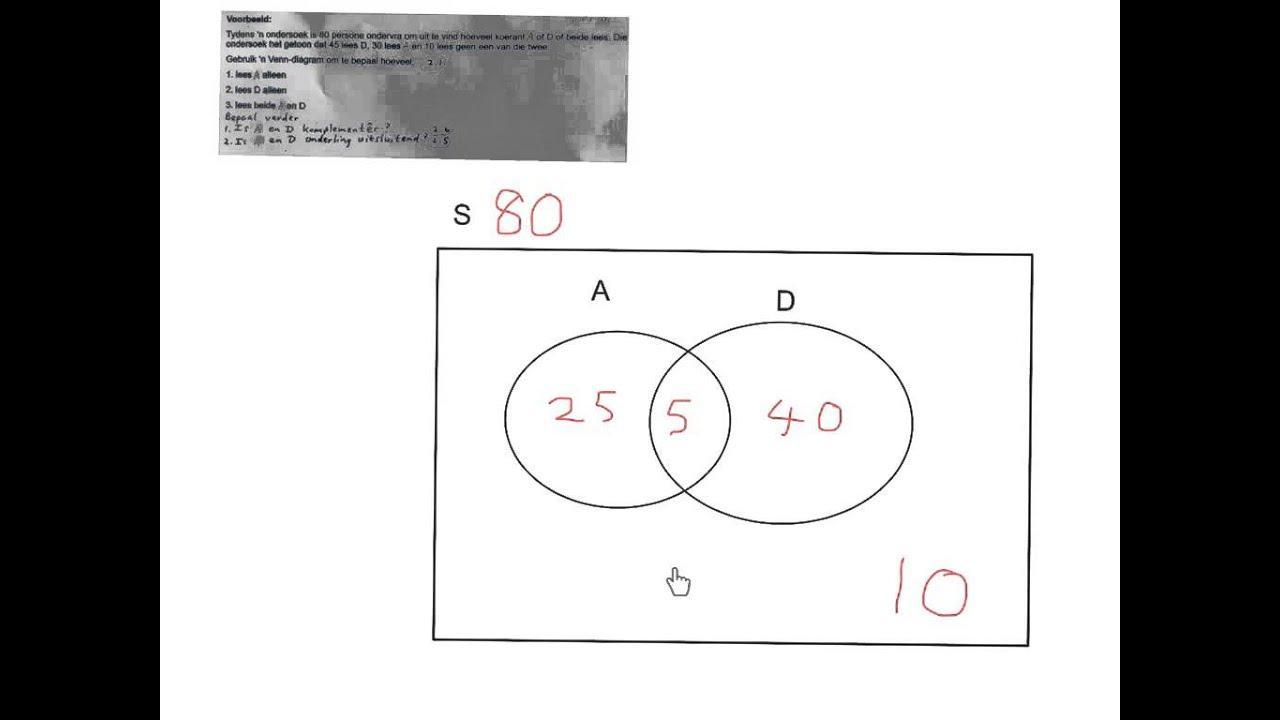 Wiskunde-werkbladen Venn-diagram Redactiesommen 2