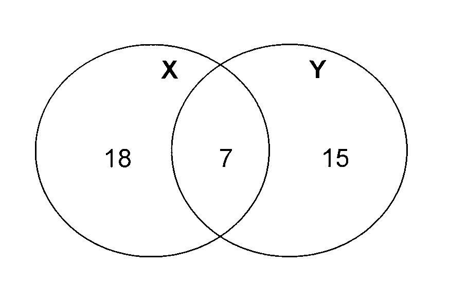 Wiskunde-werkbladen Venn-diagram Redactiesommen 6